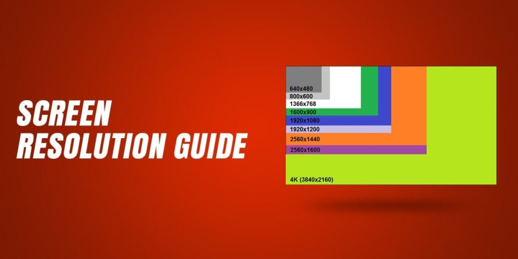 Screen Resolution: The Best Guide in 2021